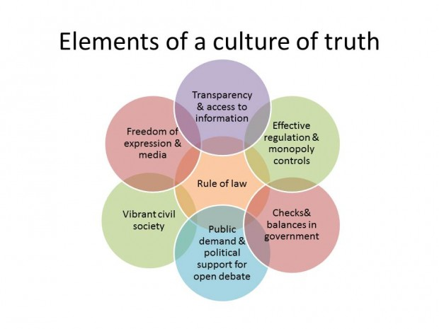 culture of truth 2 (2)