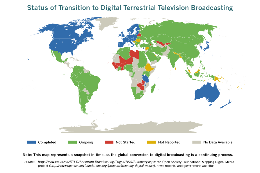 Center for international media assistance this year marks a deadline for a global agreement to transition from the obsolescent analog technology to digital broadcasting for television gumiabroncs Image collections